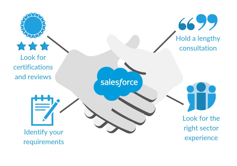 How to choose the right Salesforce partner