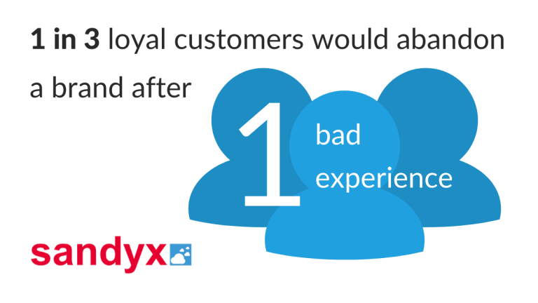 Customer experience 2020